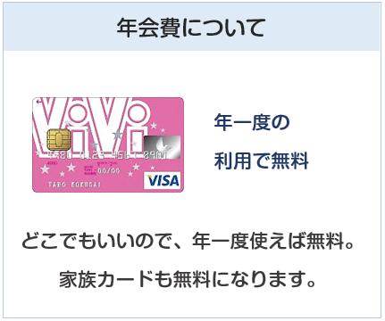 ViViカードの年会費について