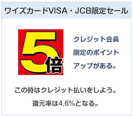 ワイズカードVISAのクレジットカード会員限定優待セールについて
