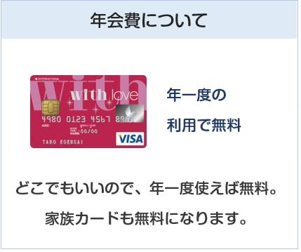 with loveカードの年会費について