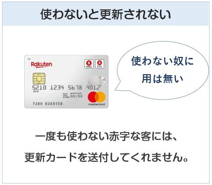 年会費無料のクレジットカードは使わないと更新してくれない
