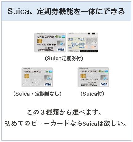 JRE CARDはSuica無、Suica付、Suica定期券付の3種類がある