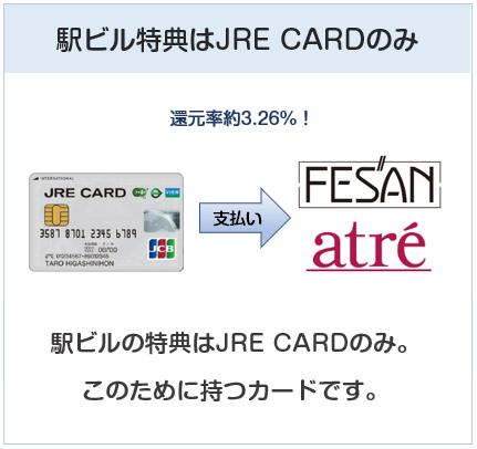 JRE CARDとVIEWカードの違い:駅ビルの特典の有無