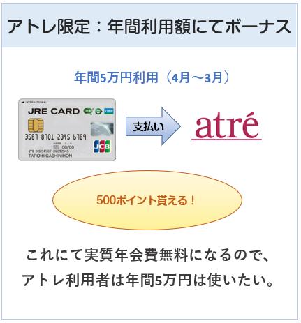 JRE CARDはアトレでの年間利用額が5万円になると500ポイント貰える