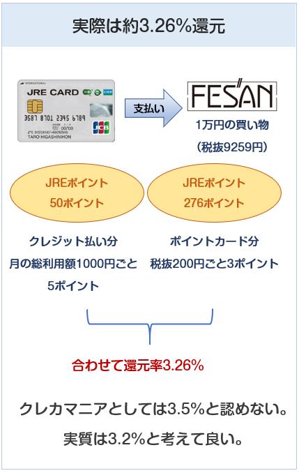JRE CARDは現実は3.26%還元のクレジットカード