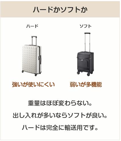 スーツケースはハードかソフトかをまず選ぶ