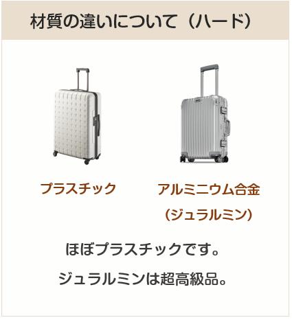 スーツケースの材質の違いについて