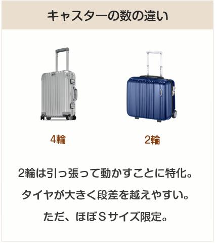 スーツケースのキャスターの数の違いについて