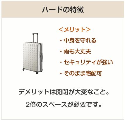 スーツケースのハードタイプの特徴