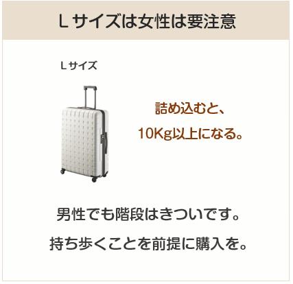 スーツケースのLサイズは重いので女性は要注意