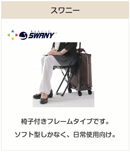 座れるスーツケース:スワニー