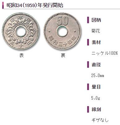 50円貨幣